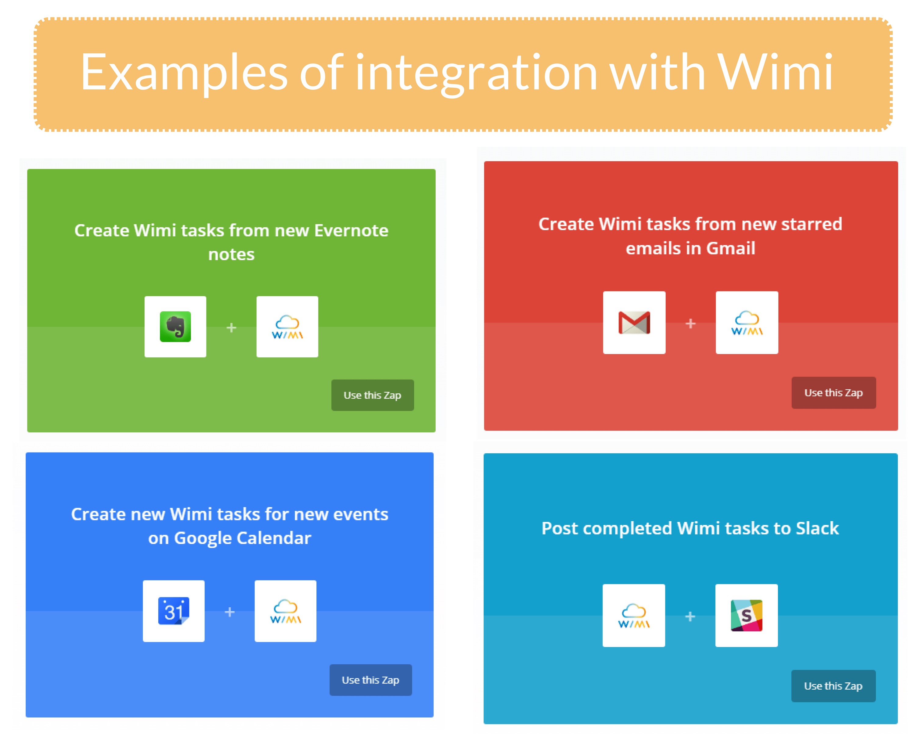 examples of integration with wimi