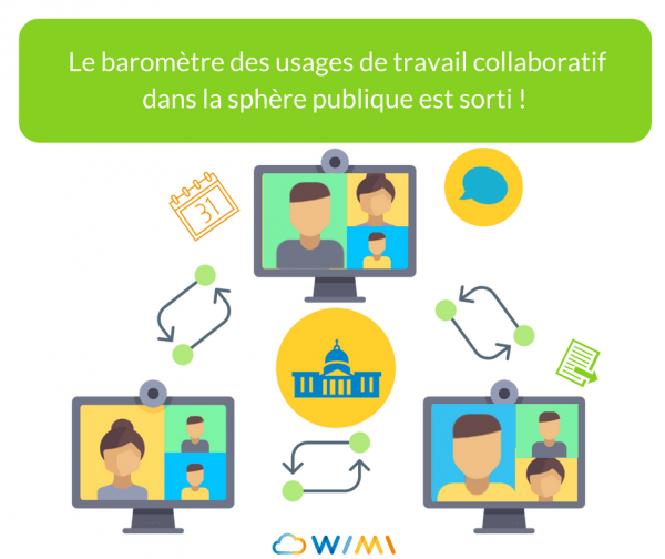 Usages Collaboratifs