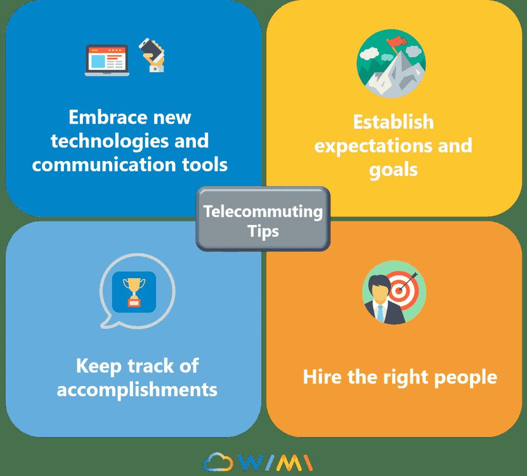 tips telecommuting 1030x931 1 - Wimi