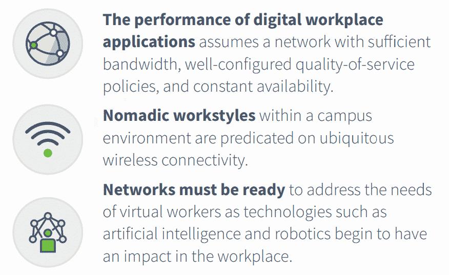 wimi netword digit workspace workplace digital transformation