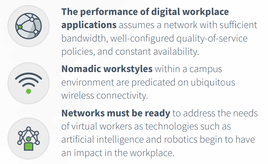wimi netword digit workspace workplace digital transformation